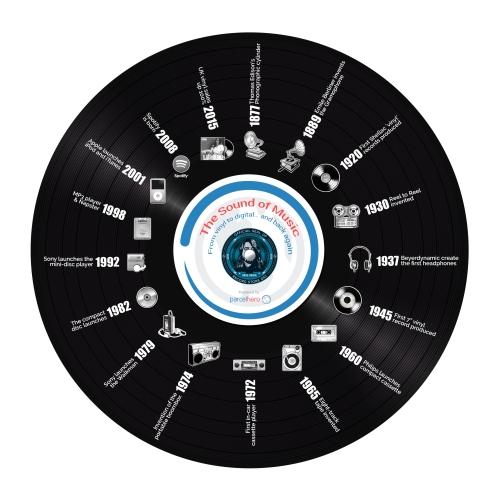 vinyl_infographic_V5-02